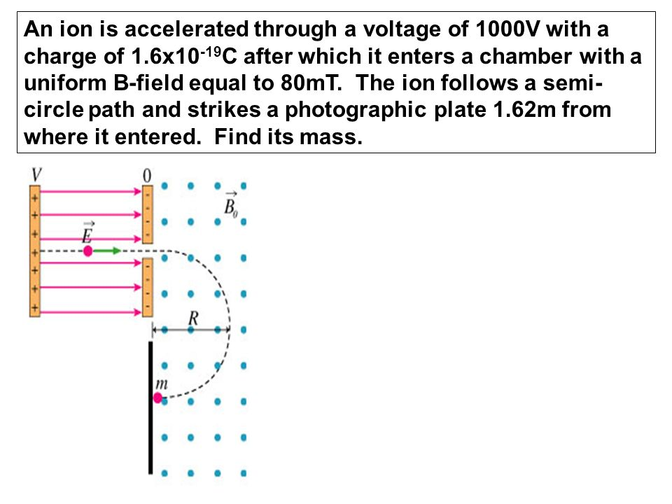 An ion is accelerated through a voltage of 1000V with a charge of 1.6x10 -19 C after which it enters a chamber with a uniform B-field equal to 80mT. T