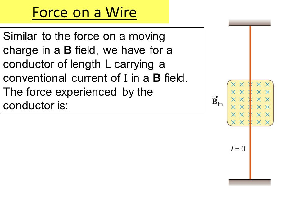 Force on a Wire Similar to the force on a moving charge in a B field, we have for a conductor of length L carrying a conventional current of I in a B
