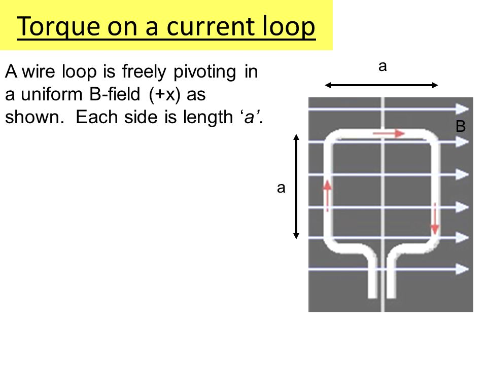 Torque on a current loop A wire loop is freely pivoting in a uniform B-field (+x) as shown. Each side is length a. a a B