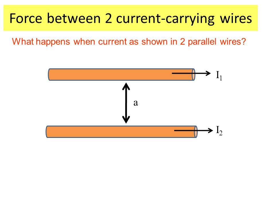 Force between 2 current-carrying wires What happens when current as shown in 2 parallel wires? I1I1 I2I2 a
