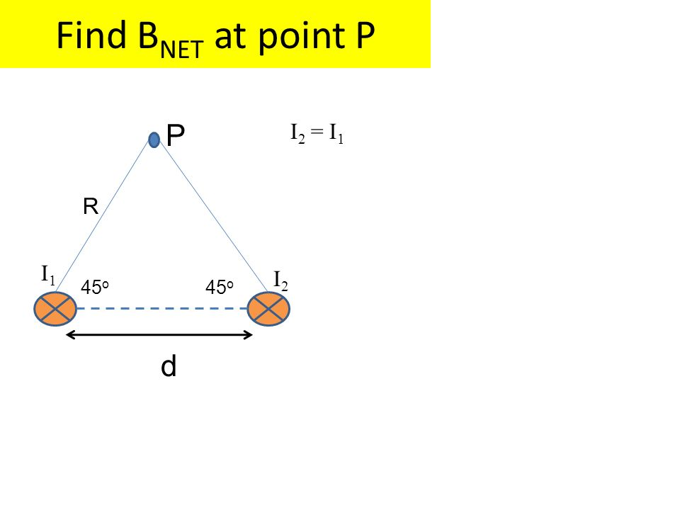 Find B NET at point P P 45 o d R I1I1 I2I2 I 2 = I 1 45 o