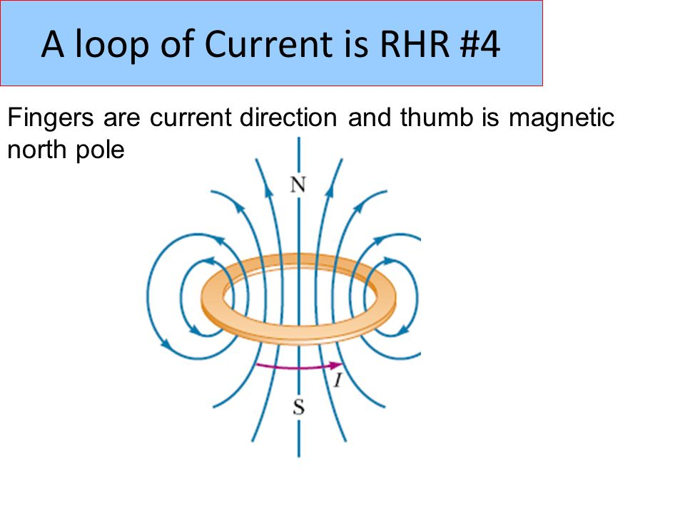 A loop of Current is RHR #4 Fingers are current direction and thumb is magnetic north pole