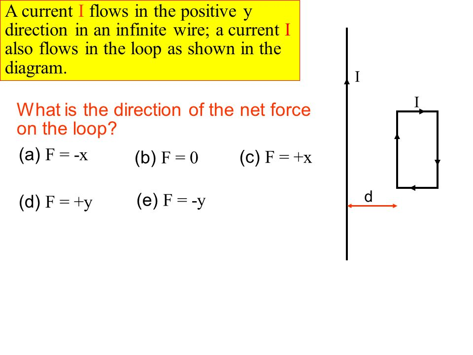 I d I A current I flows in the positive y direction in an infinite wire; a current I also flows in the loop as shown in the diagram. What is the direc