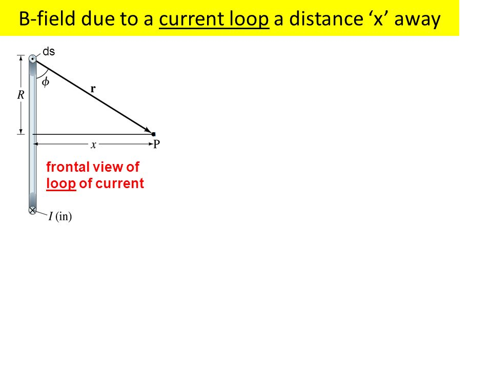 B-field due to a current loop a distance x away frontal view of loop of current ds