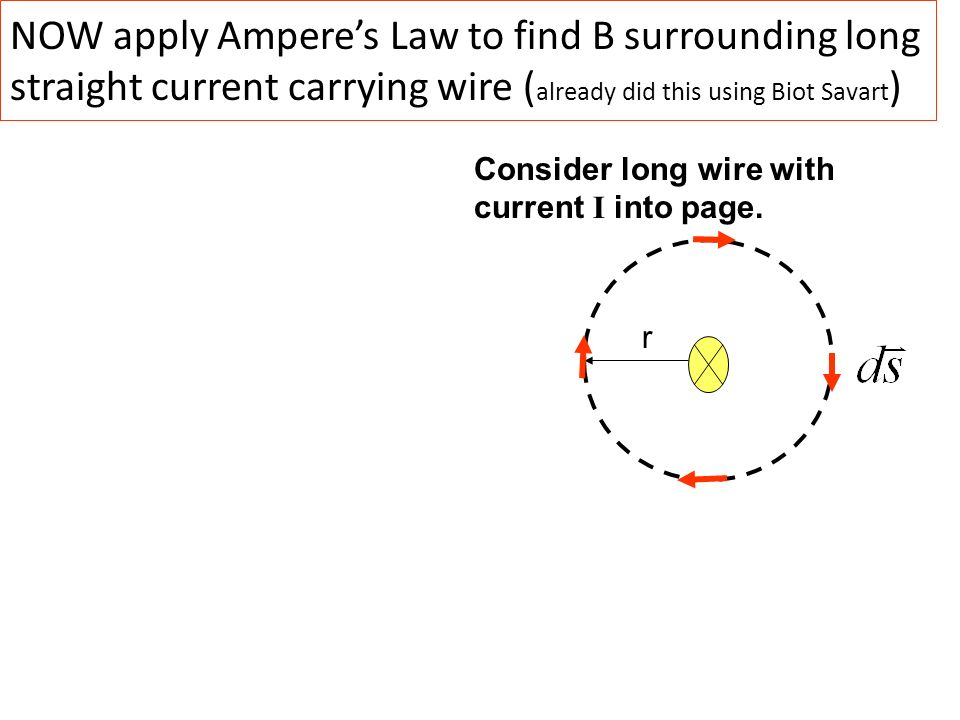 NOW apply Amperes Law to find B surrounding long straight current carrying wire ( already did this using Biot Savart ) Consider long wire with current