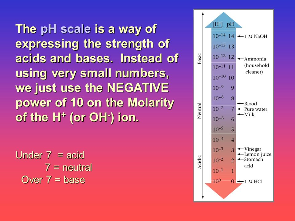 The pH scale is a way of expressing the strength of acids and bases. Instead of using very small numbers, we just use the NEGATIVE power of 10 on the