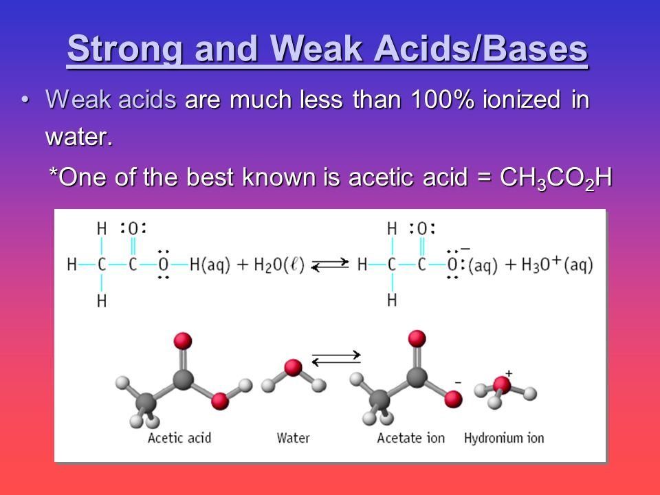 Weak acids are much less than 100% ionized in water.Weak acids are much less than 100% ionized in water. *One of the best known is acetic acid = CH 3