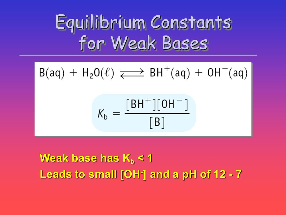 Equilibrium Constants for Weak Bases Weak base has K b < 1 Leads to small [OH - ] and a pH of 12 - 7