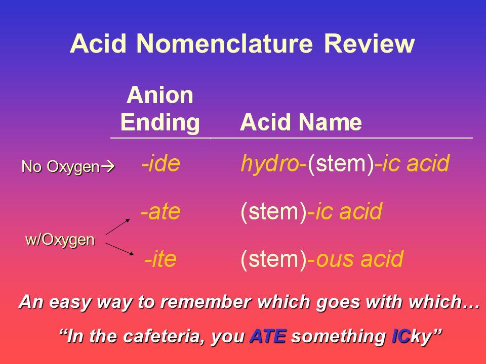 Arrhenius acid is a substance that produces H + (H 3 O + ) in water Arrhenius base is a substance that produces OH - in water Acid/Base definitions Definition 1: Arrhenius