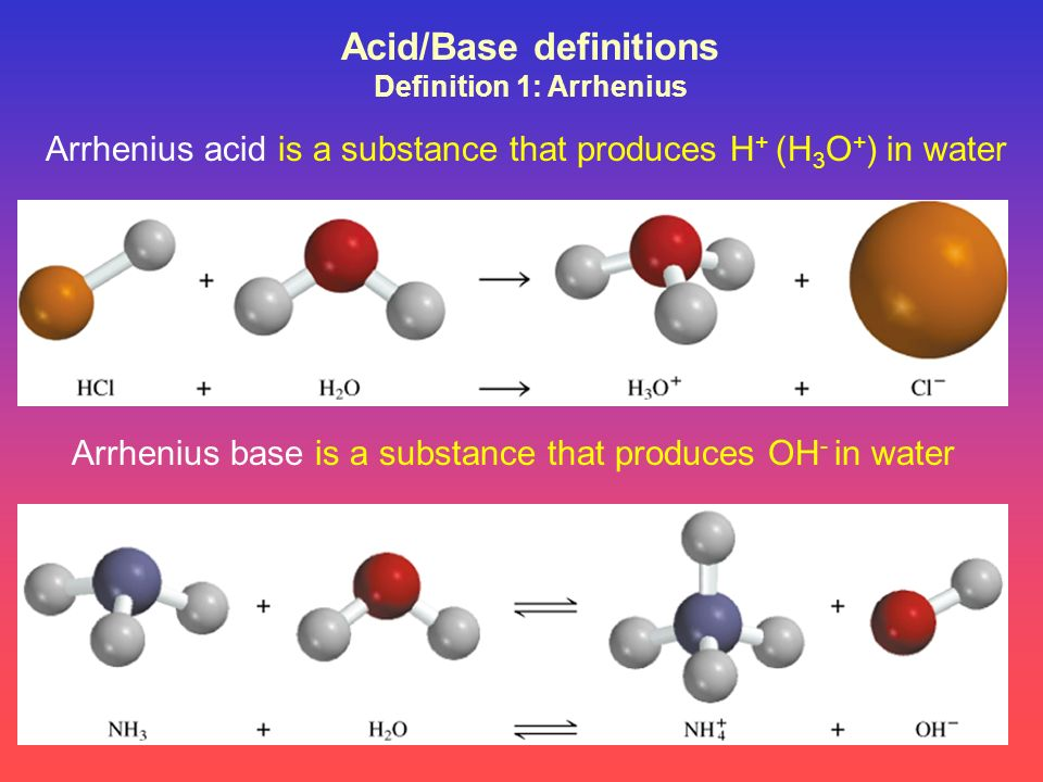 Acid/Base Definitions Definition #2: Brønsted – LowryDefinition #2: Brønsted – Lowry Acids – proton donor Bases – proton acceptor A proton is really just a hydrogen atom that has lost its electron!