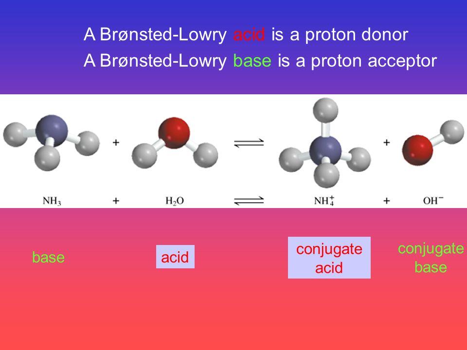 Weak base: less than 100% ionized in waterWeak base: less than 100% ionized in water One of the best known weak bases is ammonia NH 3 (aq) + H 2 O (l) NH 4 + (aq) + OH - (aq) Strong and Weak Acids/Bases