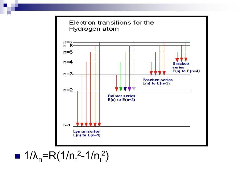 1/λ n =R(1/n f 2 -1/n i 2 )