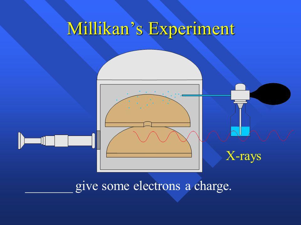 Millikans Experiment Oil Atomizer Oil droplets Telescope - +