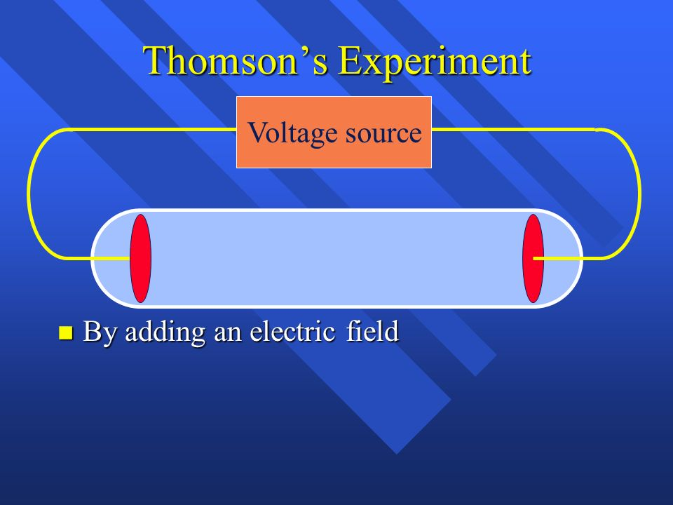 n Passing an electric current makes a beam appear to move from the _____ to the _____ end. Thomsons Experiment Voltage source +-
