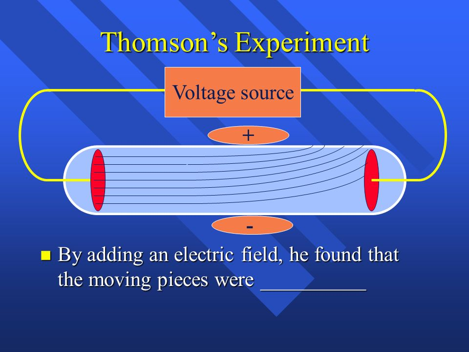 Voltage source Thomsons Experiment n By adding an electric field, he found that the moving pieces were __________ + -