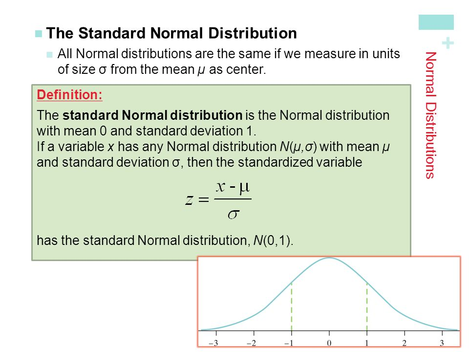 + Normal Distributions The Standard Normal Distribution All Normal distributions are the same if we measure in unitsof size σ from the mean µ as cente