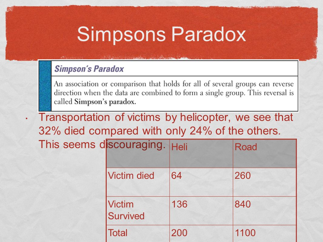 Simpsons Paradox Transportation of victims by helicopter, we see that 32% died compared with only 24% of the others.