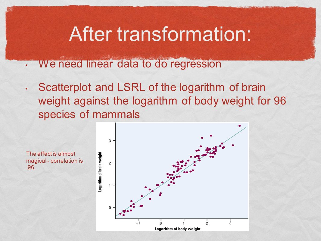We need linear data to do regression Scatterplot and LSRL of the logarithm of brain weight against the logarithm of body weight for 96 species of mamm
