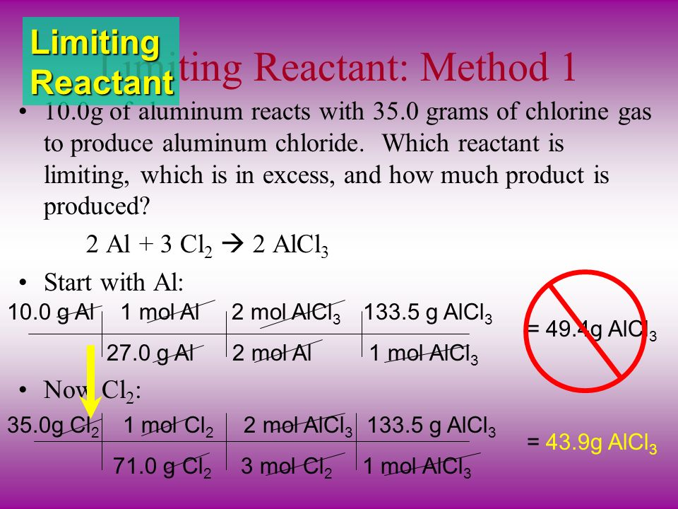 Limiting Reactant: Method 1 10.0g of aluminum reacts with 35.0 grams of chlorine gas to produce aluminum chloride.