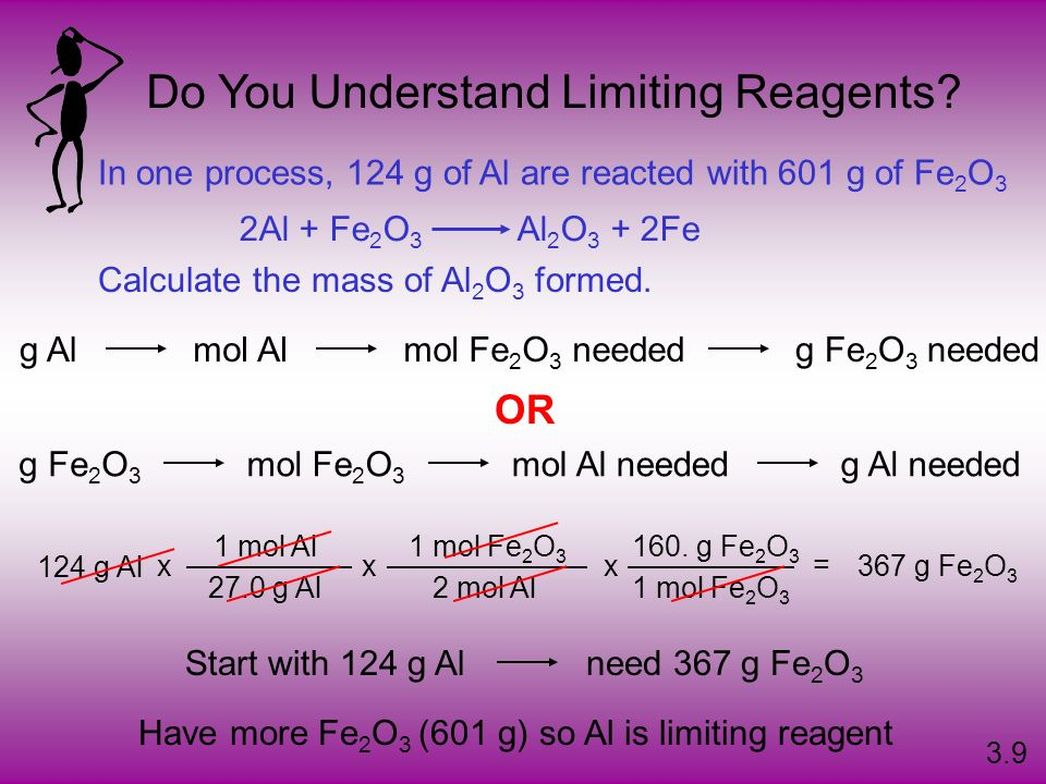 Do You Understand Limiting Reagents.