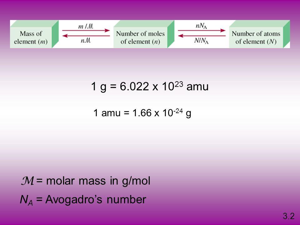 1 g = 6.022 x 10 23 amu 3.2 M = molar mass in g/mol N A = Avogadros number 1 amu = 1.66 x 10 -24 g
