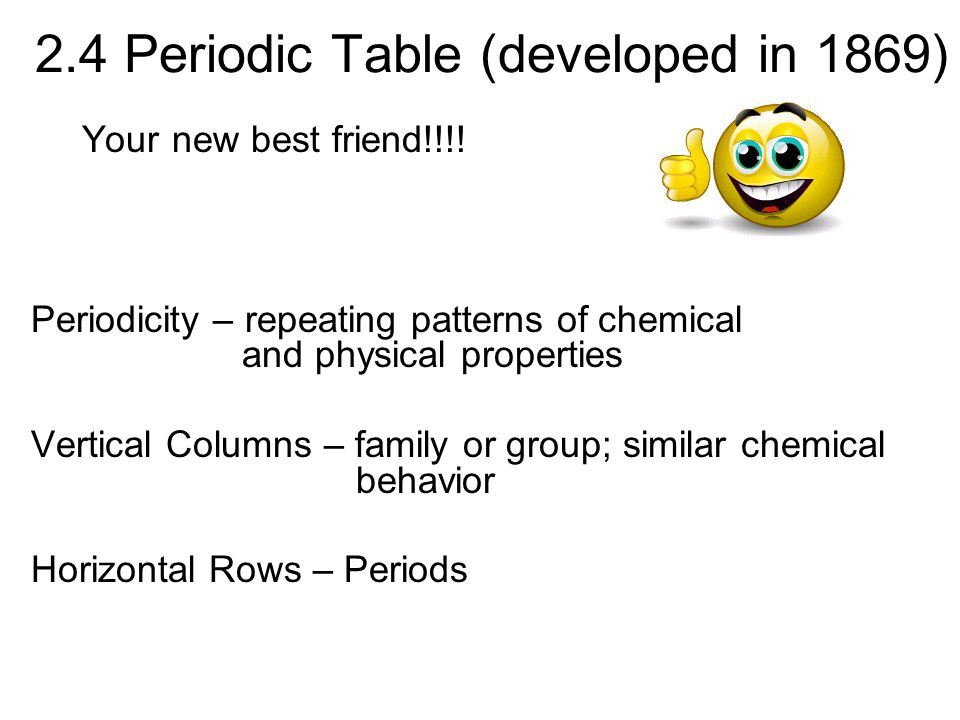 2.4 Periodic Table (developed in 1869) Your new best friend!!!! Periodicity – repeating patterns of chemical and physical properties Vertical Columns