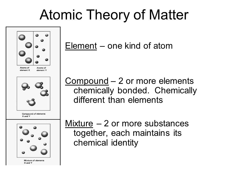 Atomic Theory of Matter Element – one kind of atom Compound – 2 or more elements chemically bonded. Chemically different than elements Mixture – 2 or