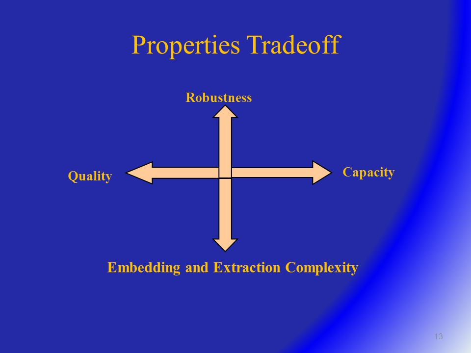 12 Desired Properties ( 2/2) (3) Economically implementable: Time and effort, cost.