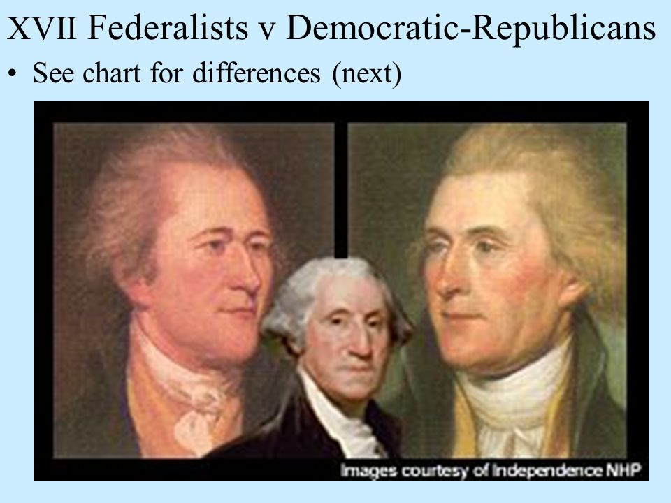 XVII Federalists v Democratic-Republicans See chart for differences (next)