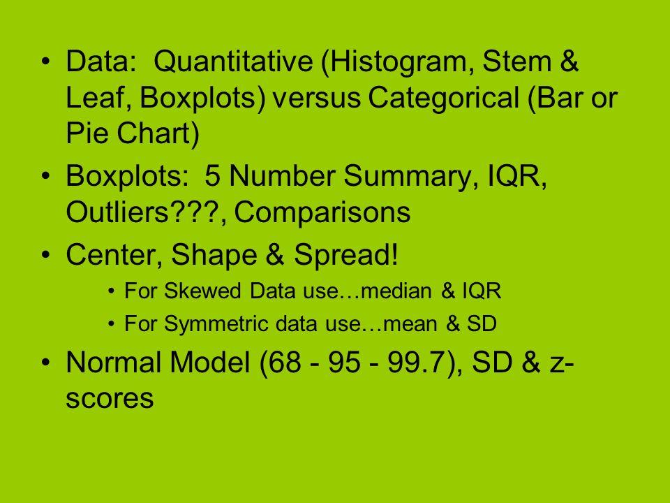 Data: Quantitative (Histogram, Stem & Leaf, Boxplots) versus Categorical (Bar or Pie Chart) Boxplots: 5 Number Summary, IQR, Outliers???, Comparisons Center, Shape & Spread.