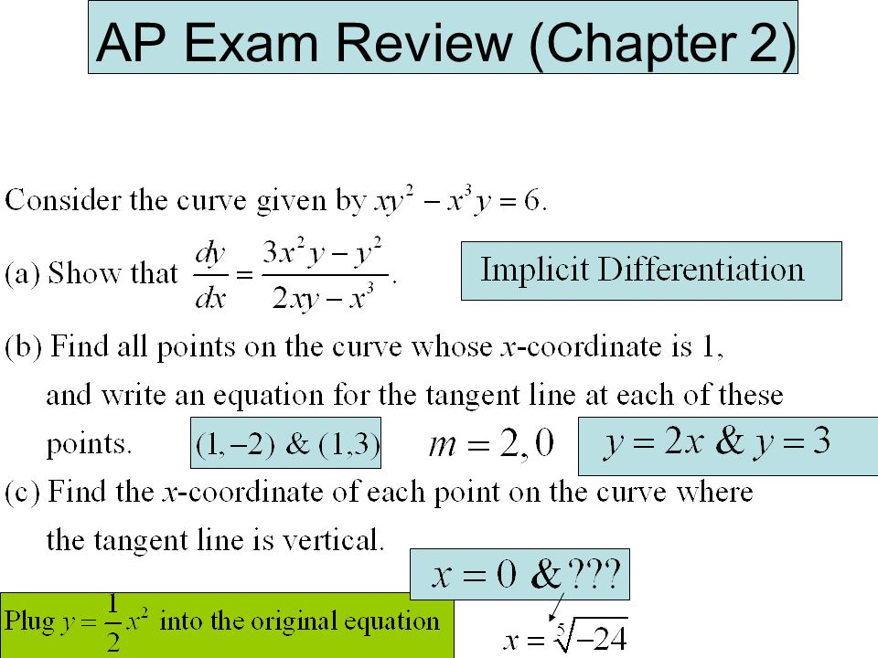 AP Exam Review (Chapter 2)