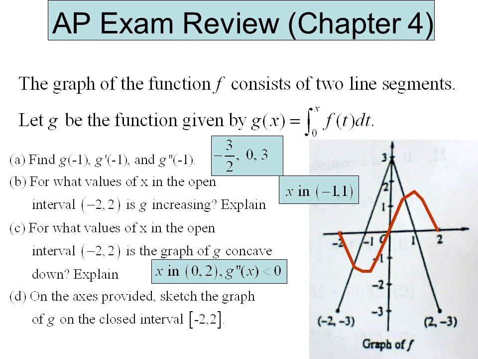 AP Exam Review (Chapter 4)