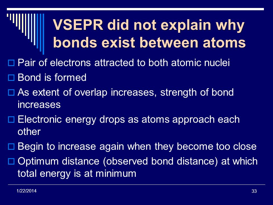 VSEPR did not explain why bonds exist between atoms Pair of electrons attracted to both atomic nuclei Bond is formed As extent of overlap increases, s