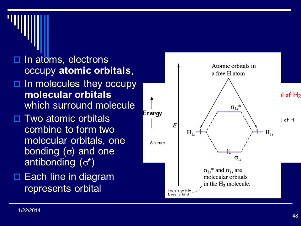 In atoms, electrons occupy atomic orbitals, In molecules they occupy molecular orbitals which surround molecule Two atomic orbitals combine to form tw