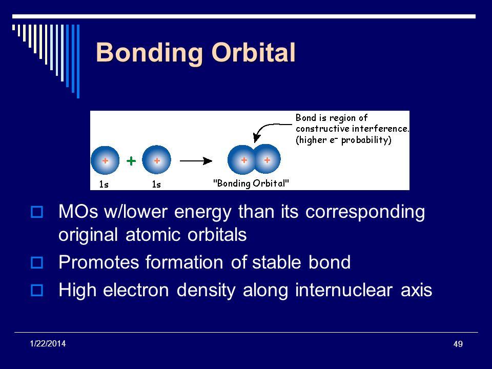 49 1/22/2014 Bonding Orbital MOs w/lower energy than its corresponding original atomic orbitals Promotes formation of stable bond High electron densit