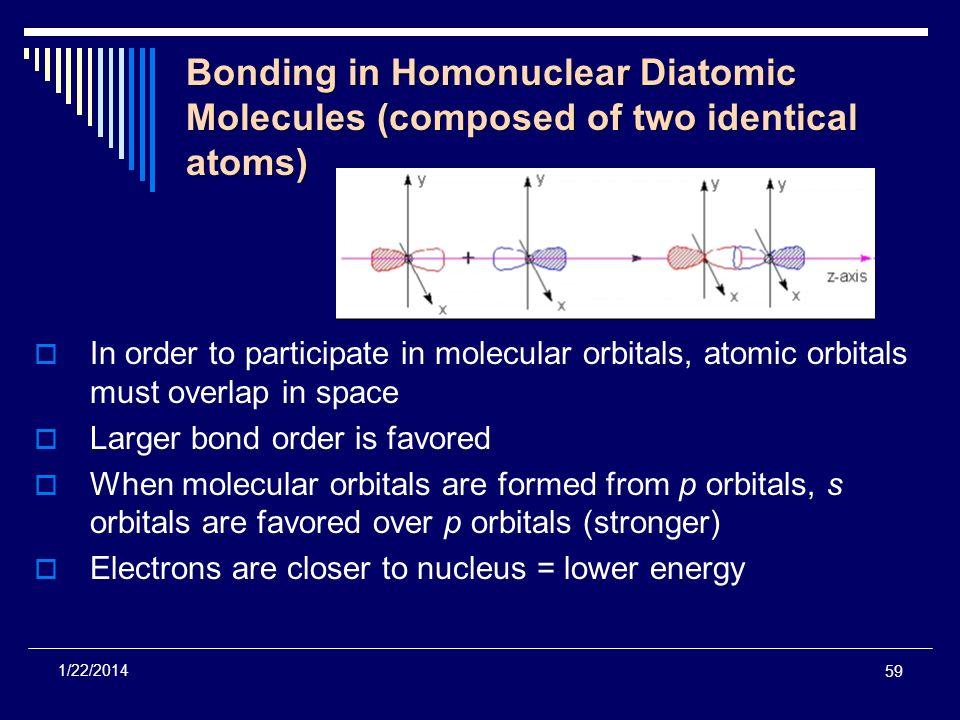 59 1/22/2014 Bonding in Homonuclear Diatomic Molecules (composed of two identical atoms) In order to participate in molecular orbitals, atomic orbital