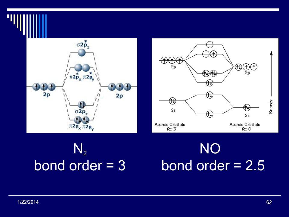 N 2 NO bond order = 3 bond order = 2.5 1/22/2014 62