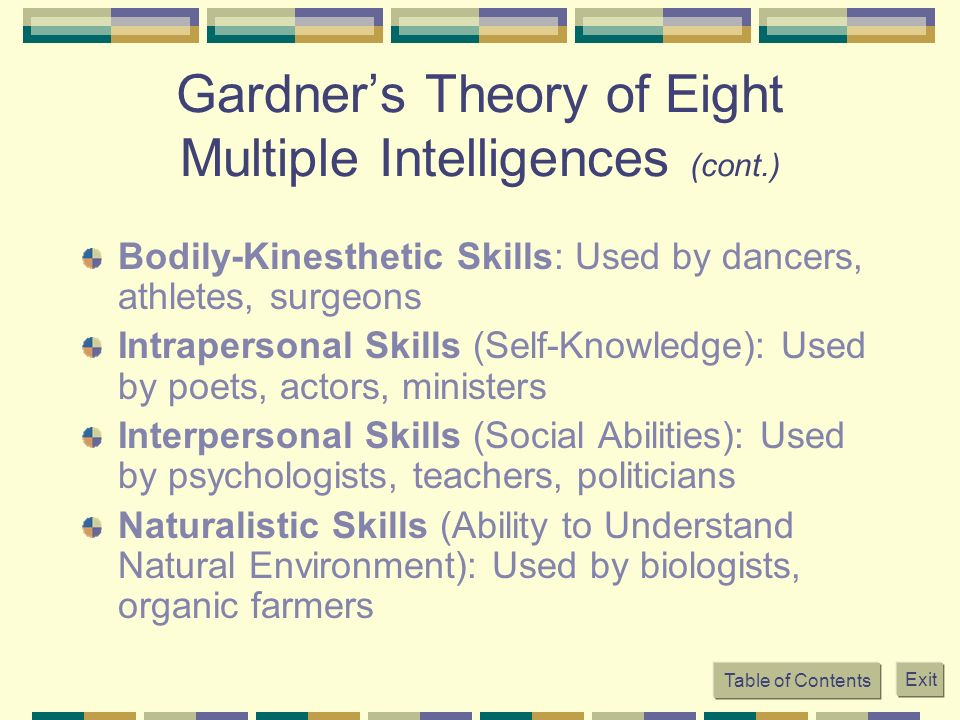 Table of Contents Exit Gardners Theory of Eight Multiple Intelligences (cont.) Bodily-Kinesthetic Skills: Used by dancers, athletes, surgeons Intraper