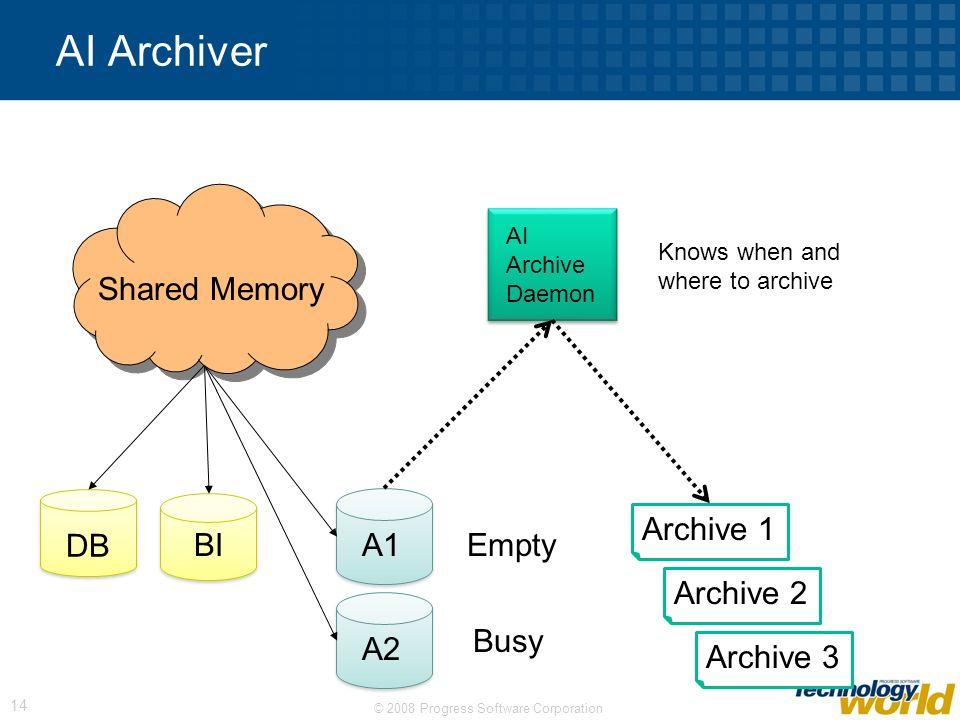 © 2008 Progress Software Corporation 14 Empty AI Archiver Shared Memory DB BI A1 AI Archive Daemon Archive 1 Archive 2 Archive 3 Knows when and where