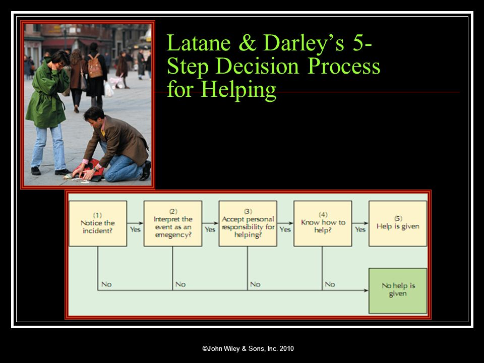 ©John Wiley & Sons, Inc. 2010 Latane & Darleys 5- Step Decision Process for Helping