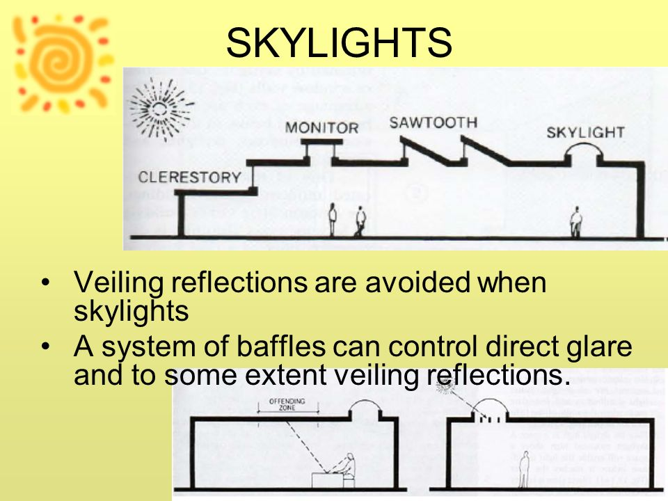 SKYLIGHTS Veiling reflections are avoided when skylights A system of baffles can control direct glare and to some extent veiling reflections.