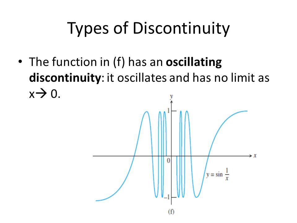Types of Discontinuity The function in (f) has an oscillating discontinuity: it oscillates and has no limit as x 0.