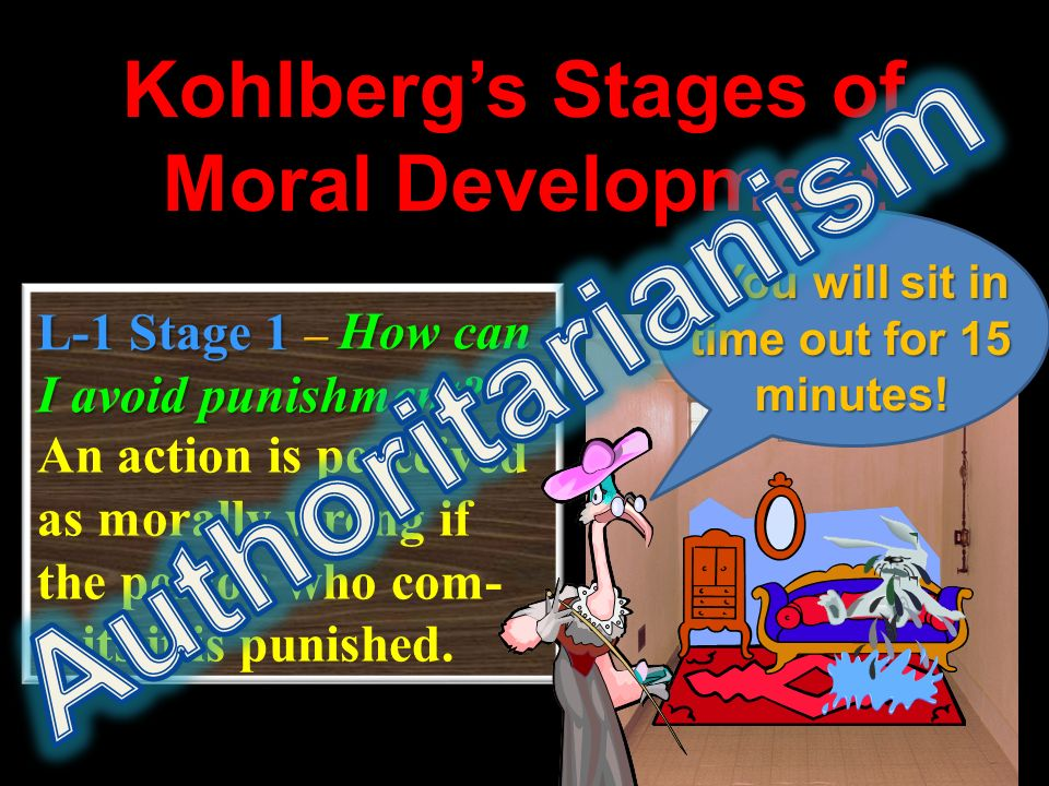 Kohlbergs Stages of Moral Development L-1 Stage 1– You will sit in You will sit in time out for 15 time out for 15 minutes! minutes! How can I avoid p
