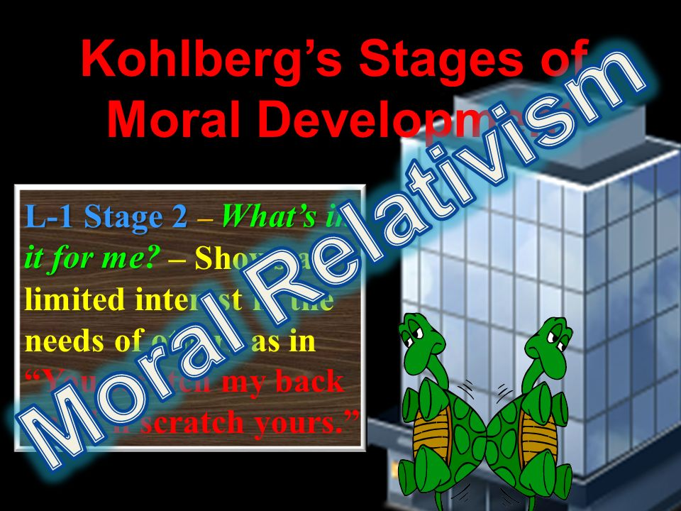 Kohlbergs Stages of Moral Development L-1 Stage 2– Whats in it for me me? – Shows a limited interest in the needs of others as in You scratch my back