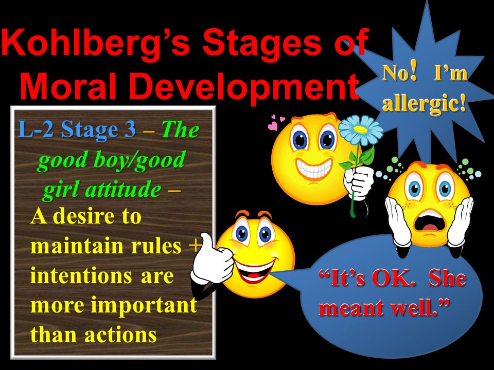L-2 Stage 3– The good boy/good girl attitude – A desire to maintain rules + intentions are more important than actions No ! No ! Im allergic! Kohlberg