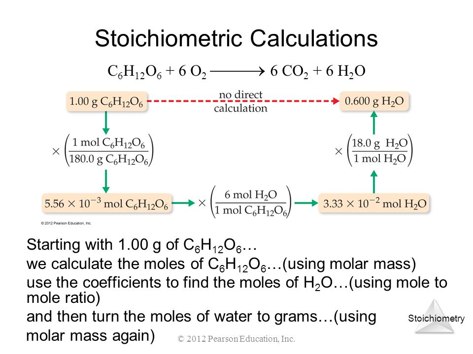 Stoichiometry © 2012 Pearson Education, Inc. Stoichiometric Calculations Starting with 1.00 g of C 6 H 12 O 6 … we calculate the moles of C 6 H 12 O 6