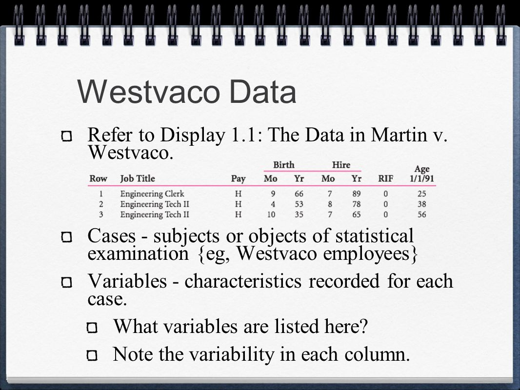 Westvaco Data Refer to Display 1.1: The Data in Martin v. Westvaco. Cases - subjects or objects of statistical examination {eg, Westvaco employees} Va