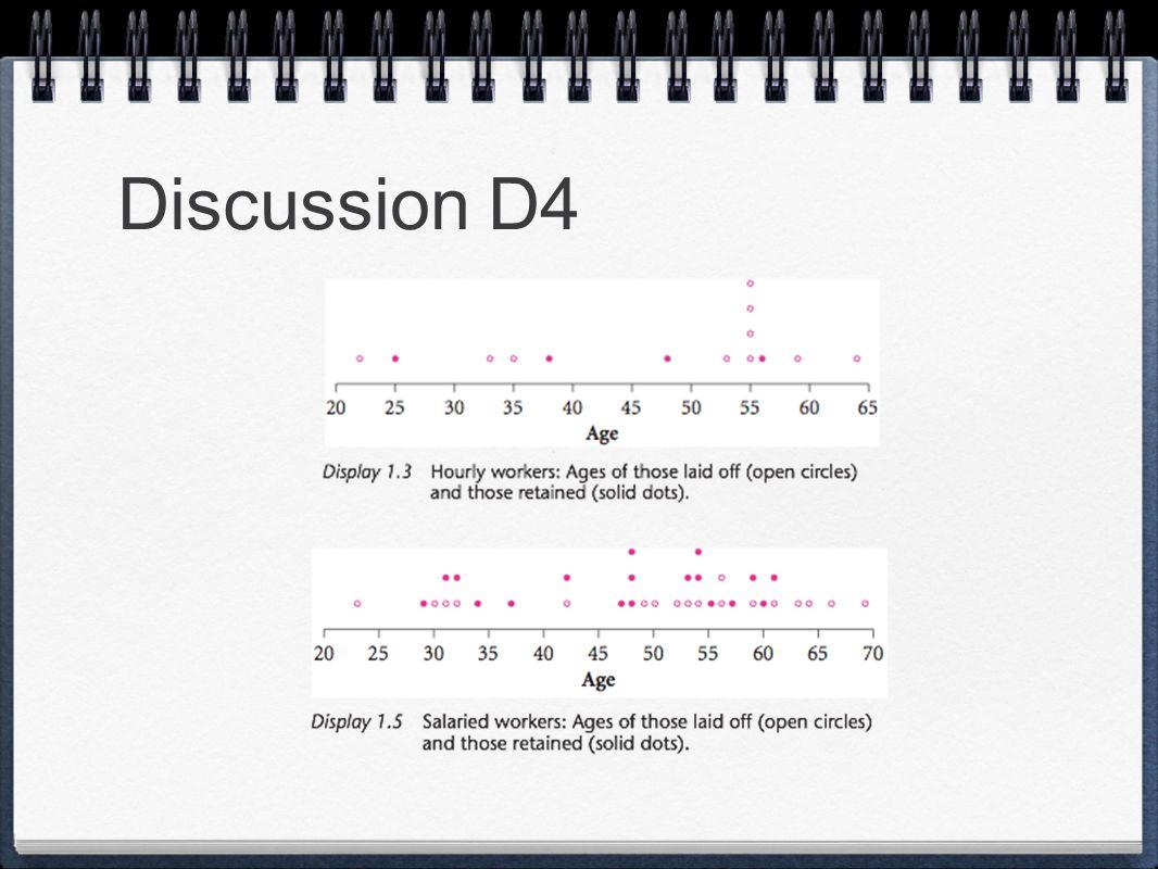 Discussion D4