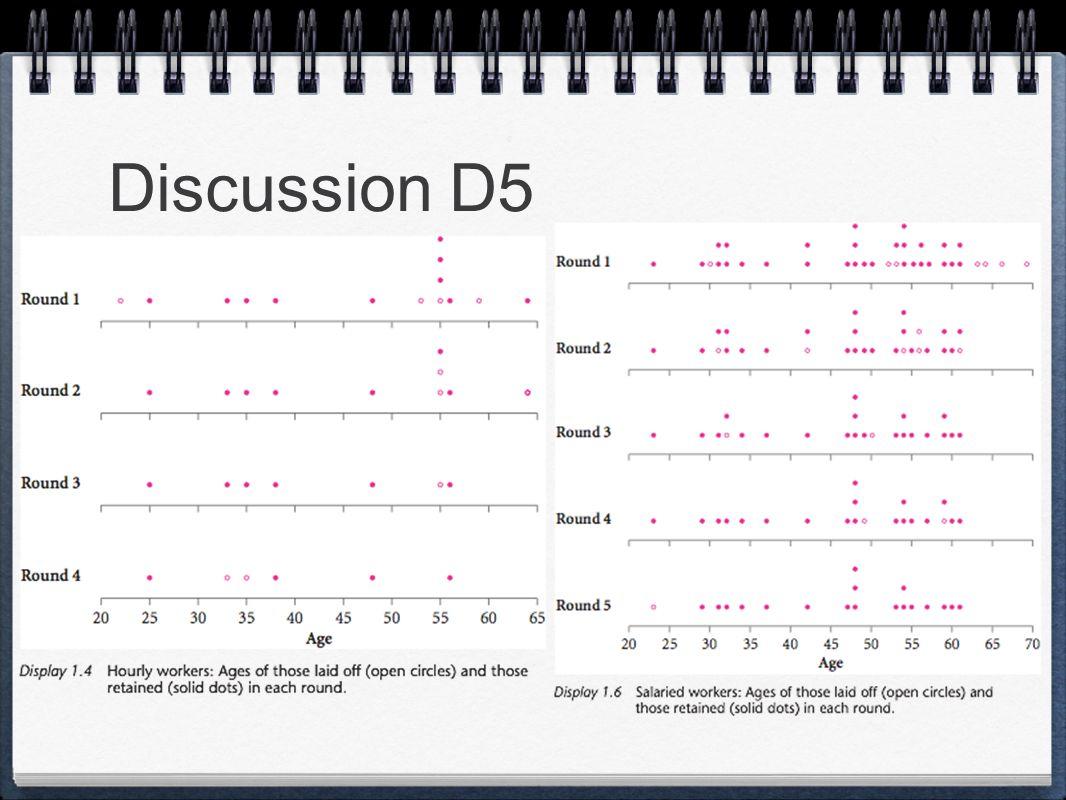 Discussion D5