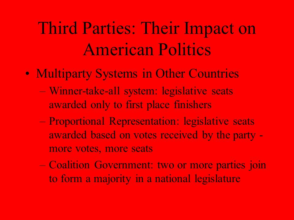 Third Parties: Their Impact on American Politics Multiparty Systems in Other Countries –Winner-take-all system: legislative seats awarded only to firs